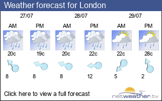 Weather forecast for London