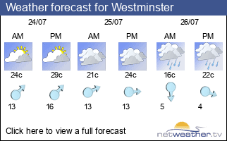 Weather forecast for Westminster