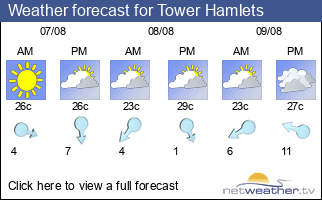 Weather forecast for Tower Hamlets