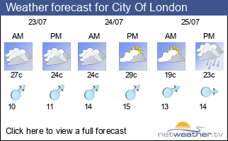 Weather forecast for City Of London