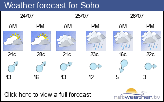 Weather forecast for Soho
