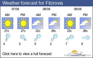 Weather forecast for Fitzrovia