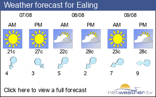 Weather forecast for Ealing