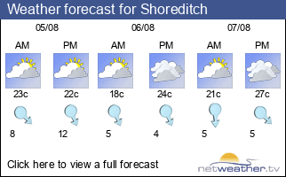 Weather forecast for Shoreditch