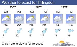 Weather forecast for Hillingdon