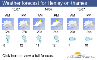 Weather forecast for Henley-on-thames