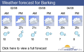 Weather forecast for Barking