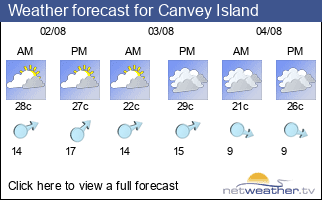 Weather forecast for Canvey Island