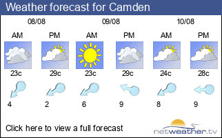 Weather forecast for Camden