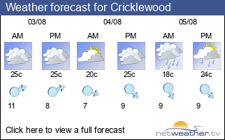Weather forecast for Cricklewood