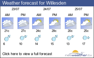 Weather forecast for Willesden