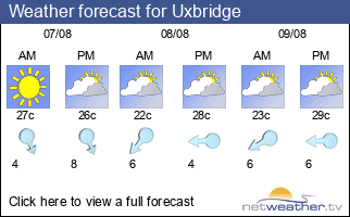 Weather forecast for Uxbridge