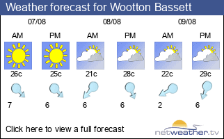 Weather forecast for Wootton Bassett
