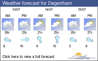Weather forecast for Dagenham