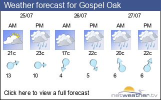 Weather forecast for Gospel Oak