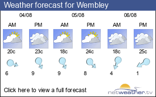 Weather forecast for Wembley