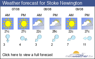 Weather forecast for Stoke Newington