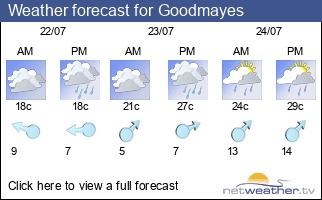 Weather forecast for Goodmayes