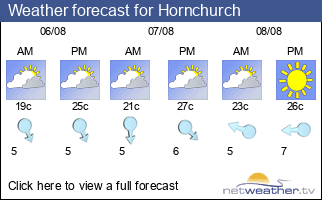 Weather forecast for Hornchurch