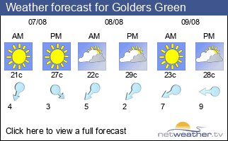 Weather forecast for Golders Green