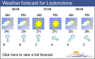 Weather forecast for Leytonstone