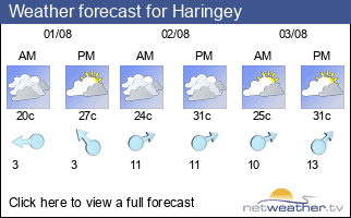 Weather forecast for Haringey
