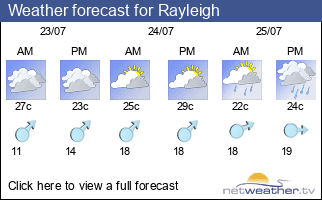 Weather forecast for Rayleigh