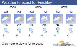 Weather forecast for Finchley
