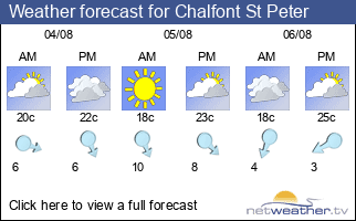 Weather forecast for Chalfont St Peter