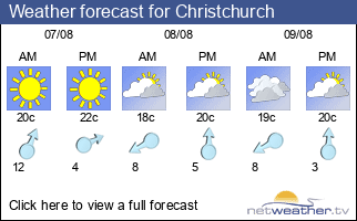 Weather forecast for Christchurch