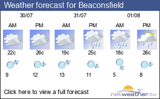 Weather forecast for Beaconsfield
