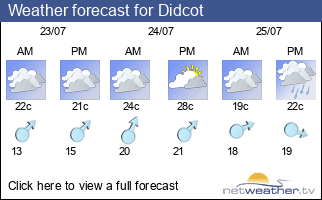 Weather forecast for Didcot