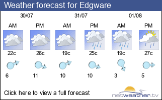 Weather forecast for Edgware