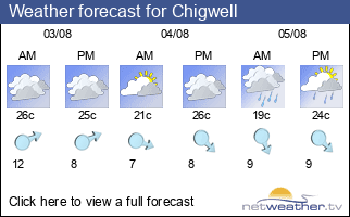 Weather forecast for Chigwell