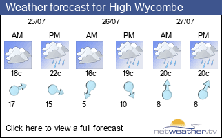 Weather forecast for High Wycombe