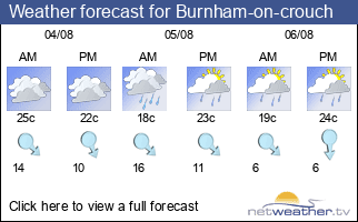 Weather forecast for Burnham-on-crouch
