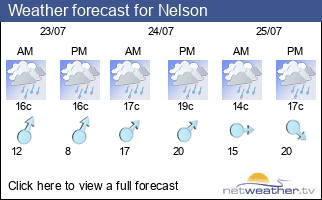 Weather forecast for Nelson