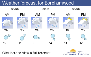 Weather forecast for Borehamwood