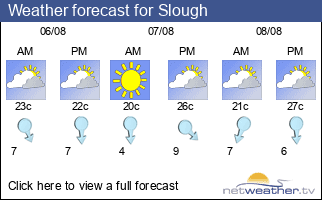 Weather forecast for Slough