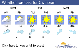 Weather forecast for Cwmbran