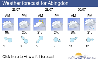 Weather forecast for Abingdon