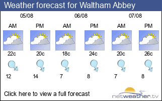 Weather forecast for Waltham Abbey