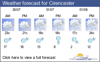 Weather forecast for Cirencester