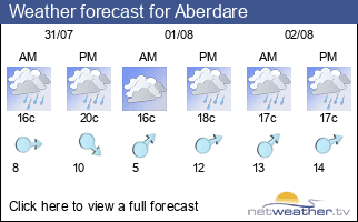 Weather forecast for Aberdare