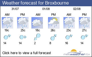 Weather forecast for Broxbourne