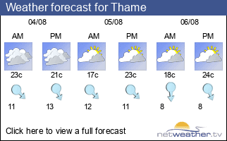 Weather forecast for Thame