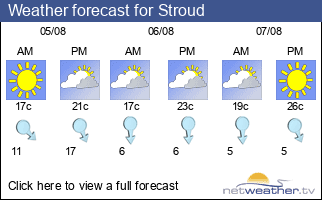 Weather forecast for Stroud