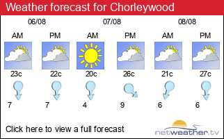 Weather forecast for Chorleywood