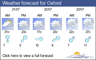 Weather forecast for Oxford