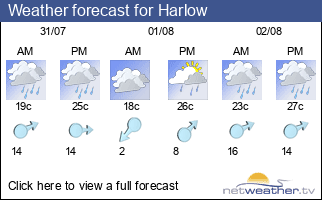 Weather forecast for Harlow